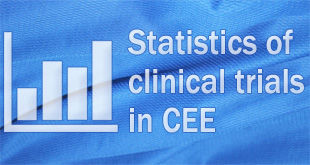 Statistics of clinical trials in the countries of CEE, 04.10.2017